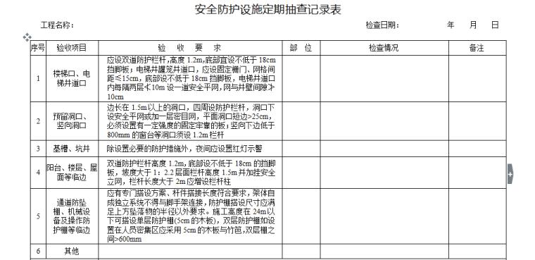 安全防护设施定期抽查记录表