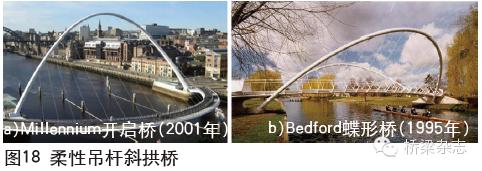 两百年来桥梁结构的组合与演变_20
