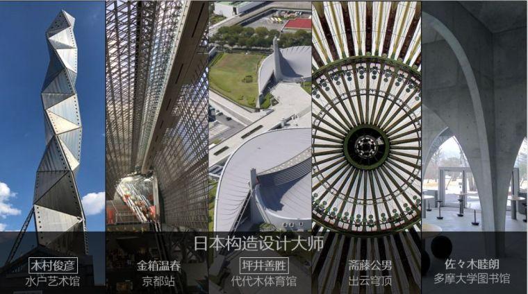 日本结构工程师的成长之路,值得思考!_36