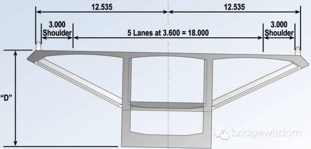 桥梁结构抗震设计核心理念_46