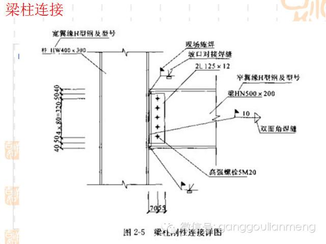 钢结构施工图的识读_21