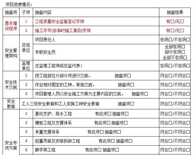 建设工程安全文明施工监督检查标准化指引用表