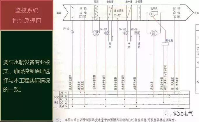 JGJ242-2011《住宅建筑电气设计规范》解读,建议设计人员收藏!_21