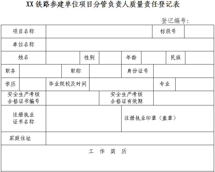 [温州]铁路工程质量管理制度体系文件汇编(155页)_5