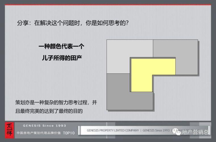 房地产策划基础知识培训!(内部资料!)_5