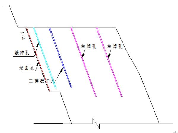 铁路/桥梁/涵洞/隧道等施工组织设计(共500页)