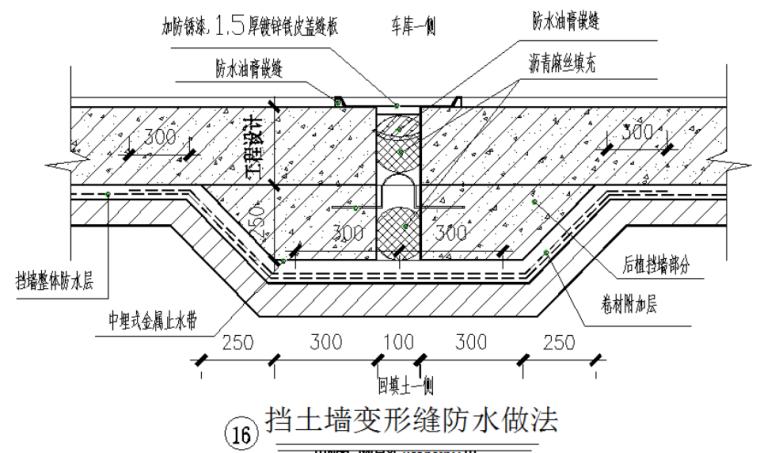 [龙湖地产]防水施工管理交底(共45页)