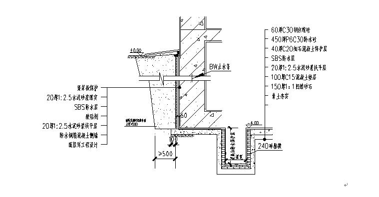 卷烟厂就地技术改造项目(模板工程)专项施工方案(共79页)