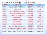DB21T1342-2004辽宁省《建筑工程文件编制归档规程》ppt课件