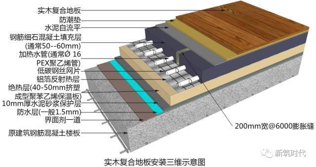 详解装饰(墙、地、顶)三大板块常见工艺做法