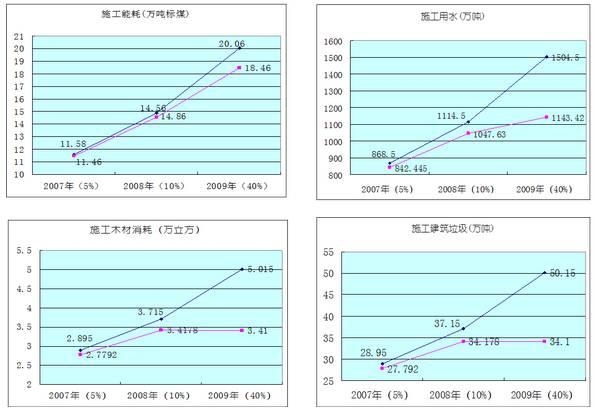 装配式建筑造价案例分析_6