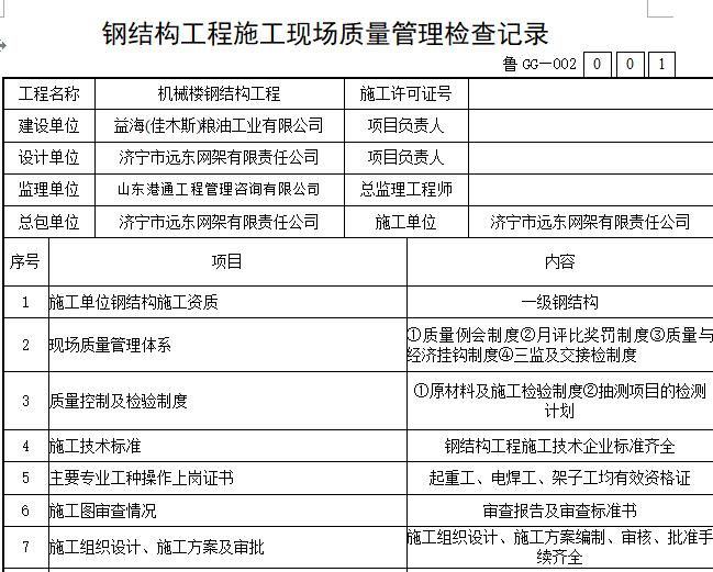 钢结构工程施工技术及质量验收资料(共269页)