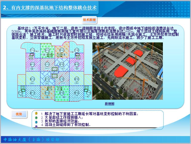 中建八局中海油大厦(上海)项目绿色施工亮点_2