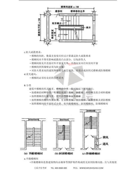 [公共建筑设计原理]复习状元笔记