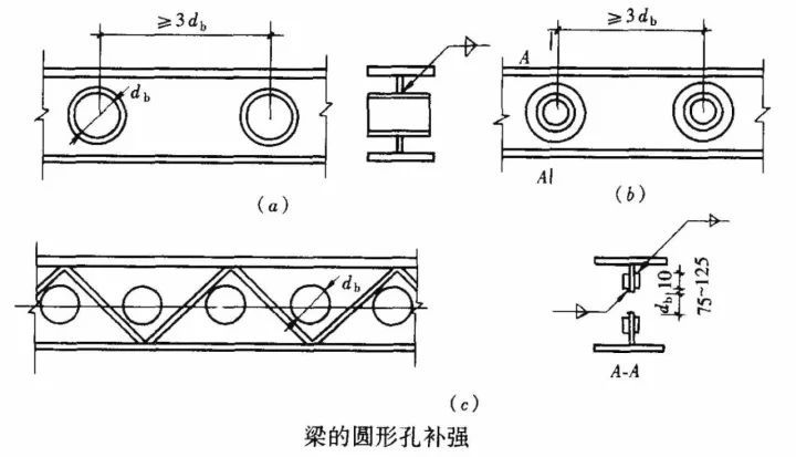 钢结构梁柱连接节点构造详解_27