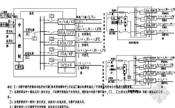 智能家居控制系统设计施工图集