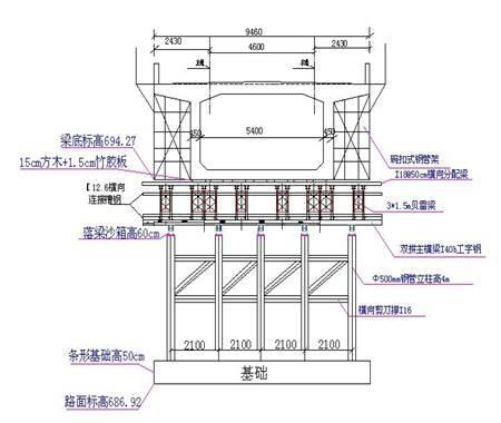 铁路(24+4X40+24)m连续梁总体施工方案
