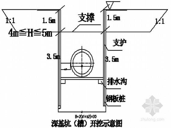 [江苏]市政道路下穿涵洞基坑钢板桩开挖支护施工方案