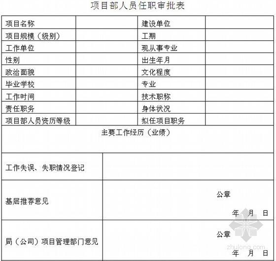 全套工程项目管理表格(成本管理、合同管理、进度管理等共368页)