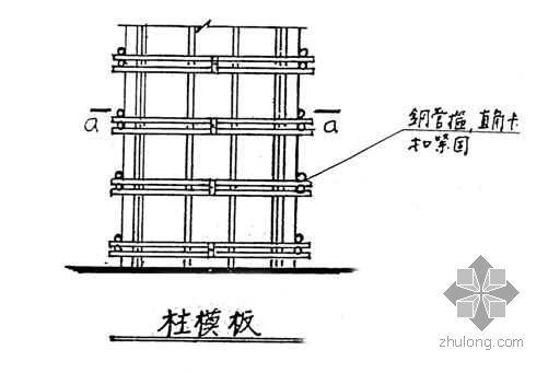 南宁某高层住宅模板工程施工方案(高大模板 评审通过)