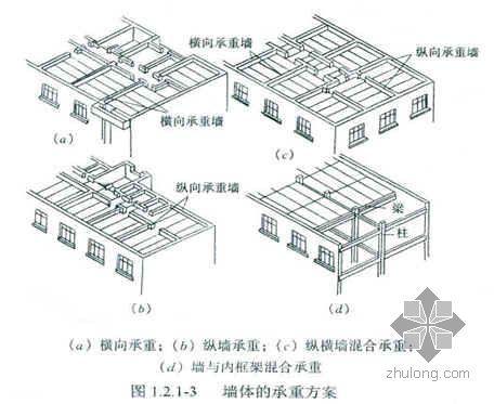 建筑拆除施工安全与管理