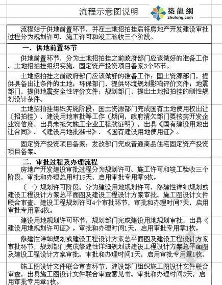 [唐山]房地产开发项目行政审批流程图及说明