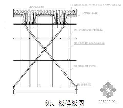 天津某社区活动中心施工组织设计(绿化屋面)