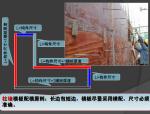 建筑工程模板工程施工工艺培训总结(120页)