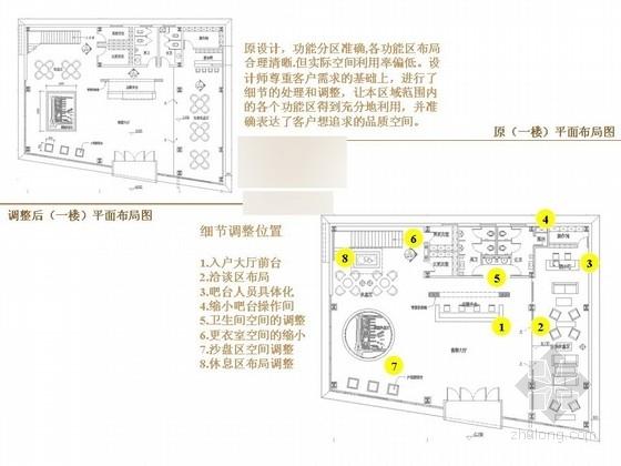 [长沙]生活体验社区现代简约售楼处室内设计方案