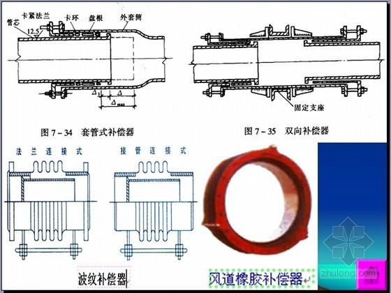 工业管道安装工程施工图预算编制精讲讲义(含实例 234页)