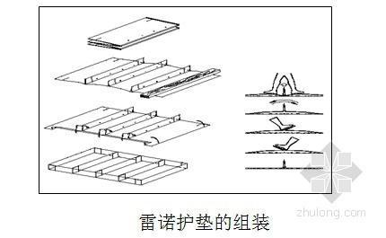 湖南湖泊堤防综合整治施工组织设计