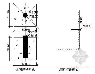 [北京]危房改造工程深基坑边坡支护施工应急预案