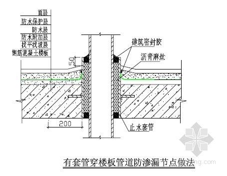 某上市地产楼地面防渗漏节点做法