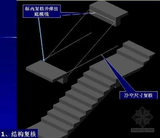 建筑工程楼梯模板施工顺序三维图解