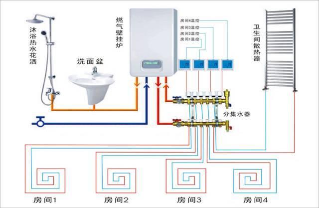 100m²地暖设计方案分析