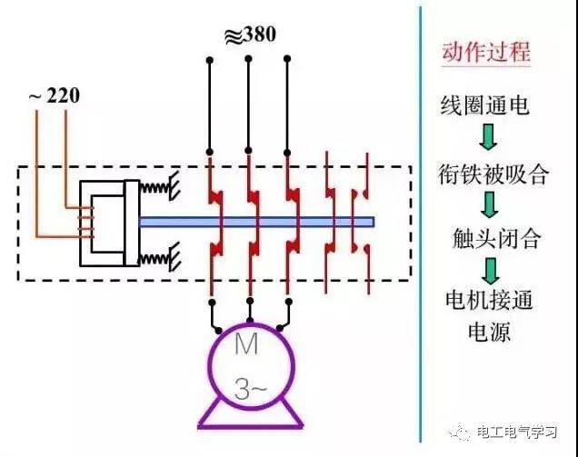 电气二次控制回路知识大全_7