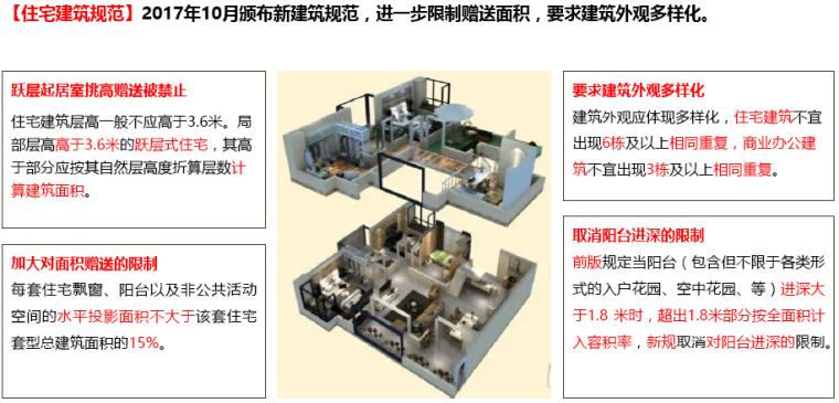 [成都]2017年房地产市场年度报告(图文丰富)_6