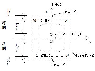 141+345+141米双塔双索面漂浮体系预应力混凝土斜拉桥施工组织设计_1