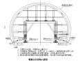 [广东]双向六车道专用隧道施工组织设计
