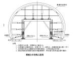 【广东】双向六车道专用隧道施工组织设计