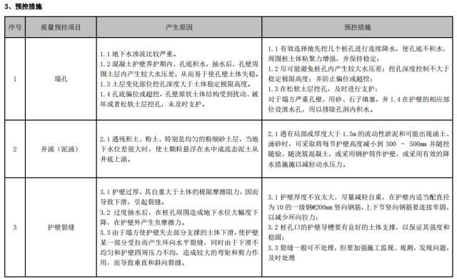 建筑工程施工工艺质量管理标准化指导手册_39