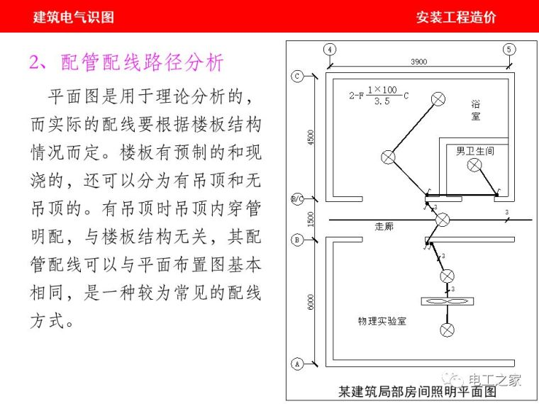 教你如何看电气施工图!_3