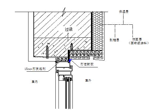 铝合金窗安装收口工艺流程定稿