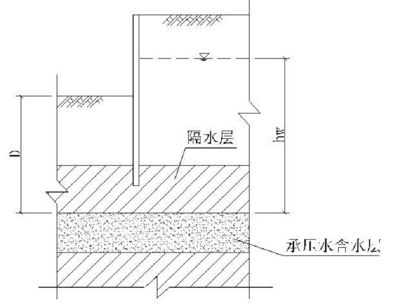 第一章   编制依据 第二章   工程概况 第三章   基坑支护结构图片
