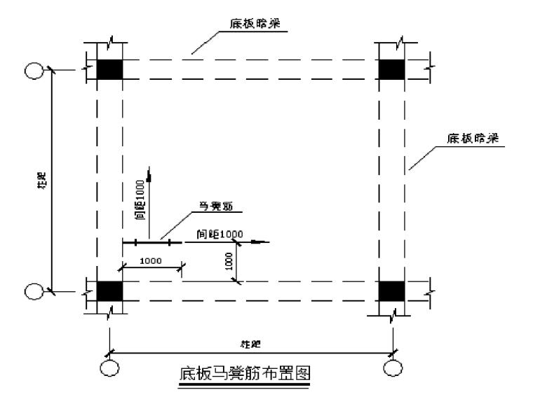 [郑州]框架剪力墙结构商业购物中心钢筋工程施工方案(30页)