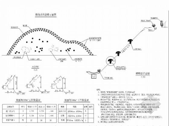 [重庆]省际公路环保绿化设计图(28张)
