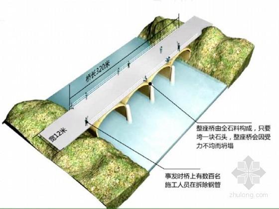 桥梁安全事故及与施工的关系239页
