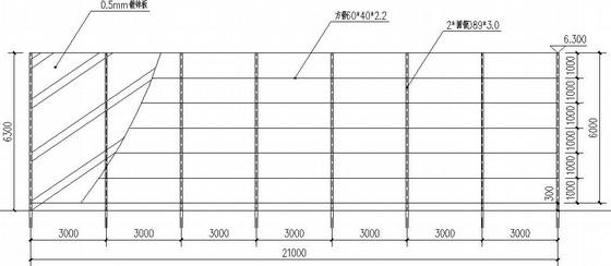 钢结构围墙工程结构设计方案