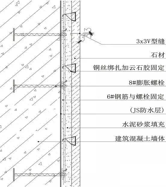 地面、吊顶、墙面工程三维节点做法施工工艺详解_32