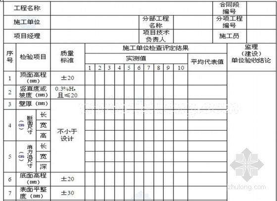 房地产项目工程质量验收记录表集锦(共26种)